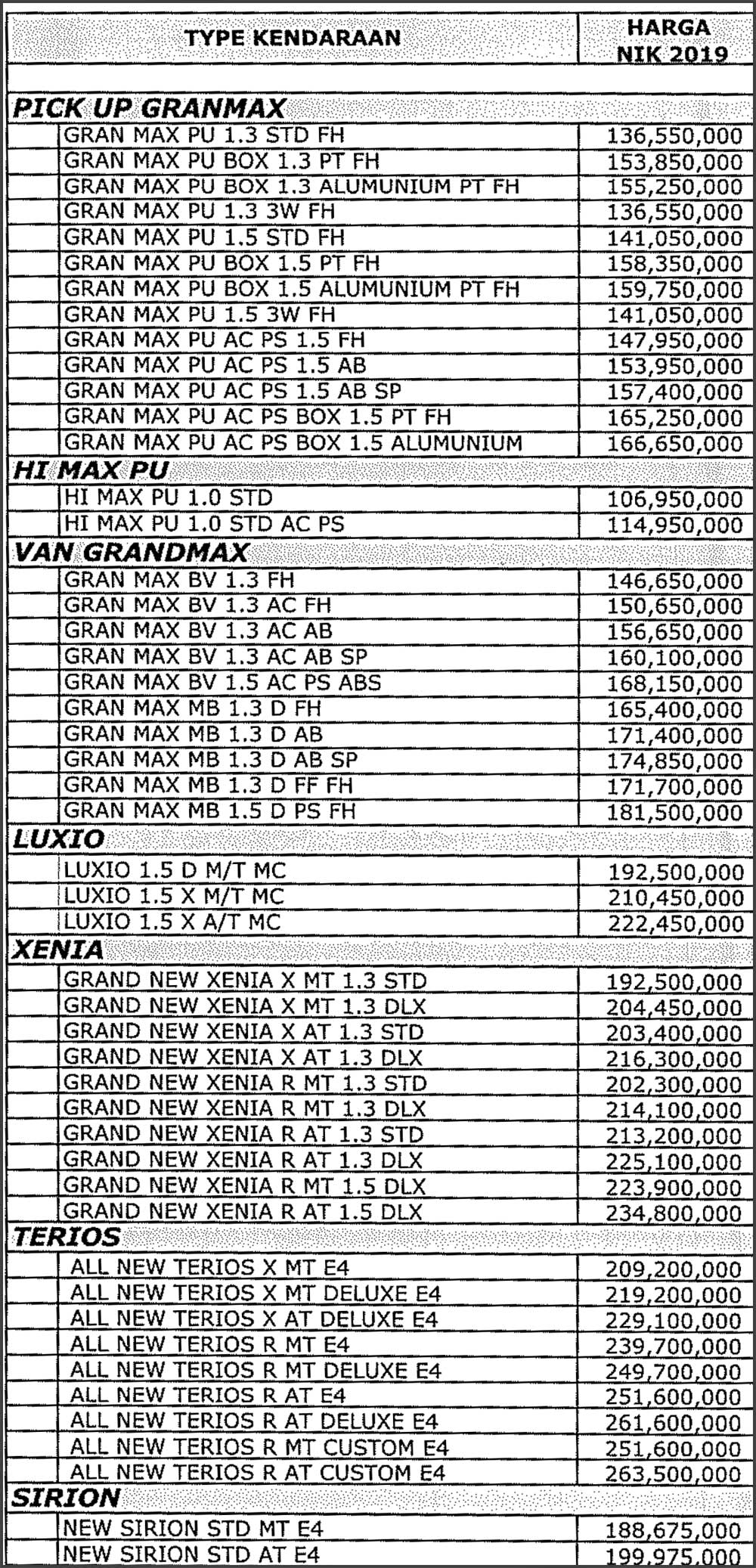Harga Mobil 1 By Sika