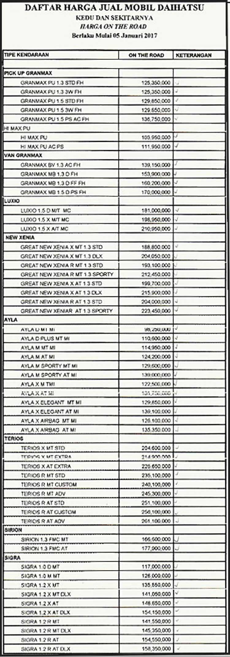 Sales Marketing Mobil Dealer Daihatsu By Didiek