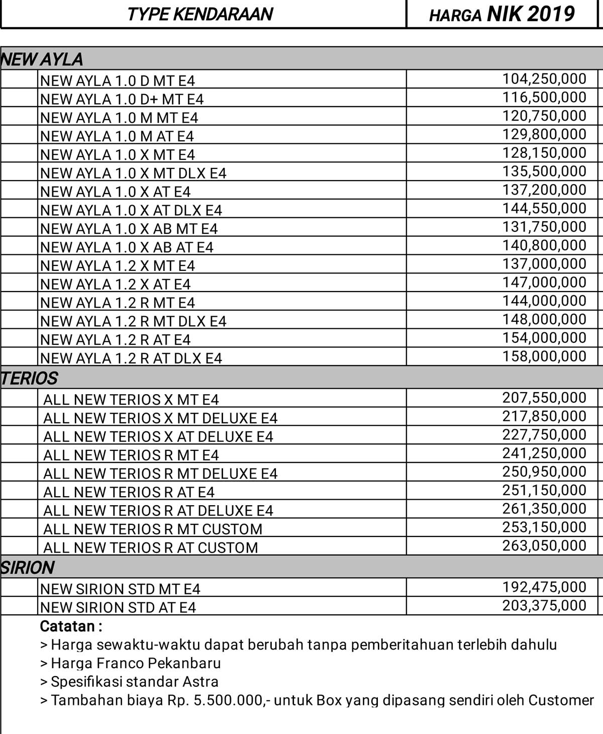 Harga 2 By Indah